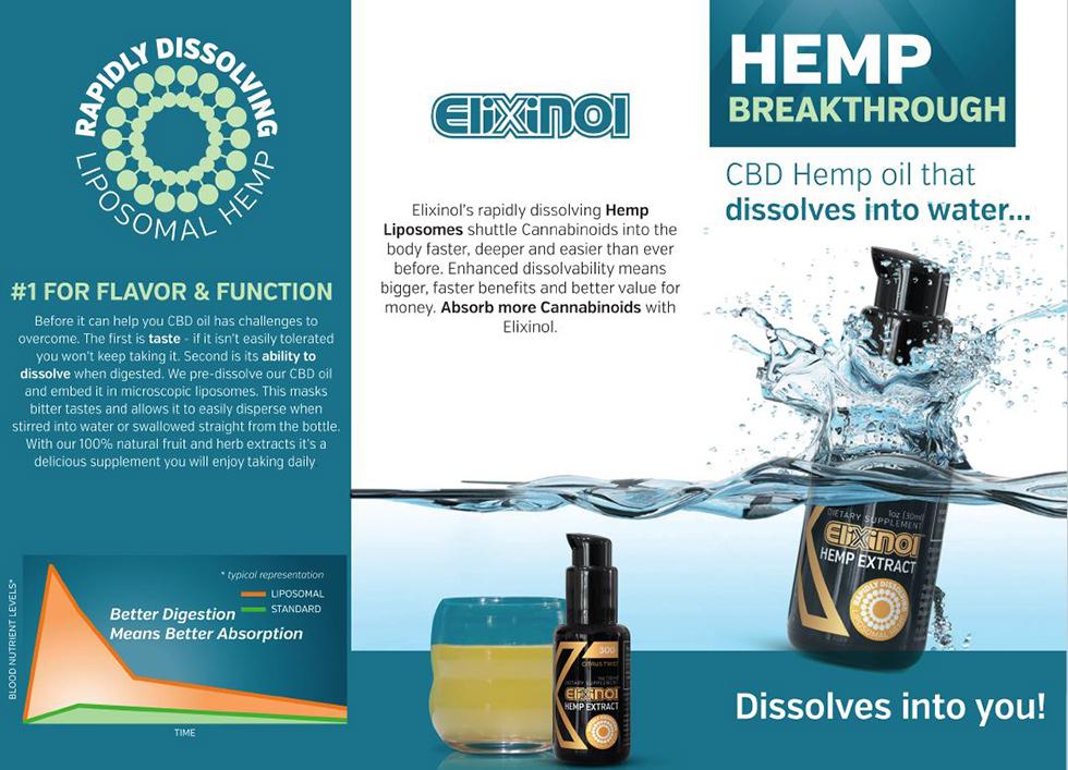 Elixinol Liposomal CBD Cannabis Spray
